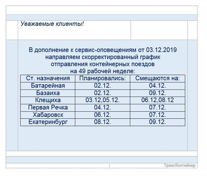 Скорректированный график отправления контейнерных поездов на 49 рабочей неделе